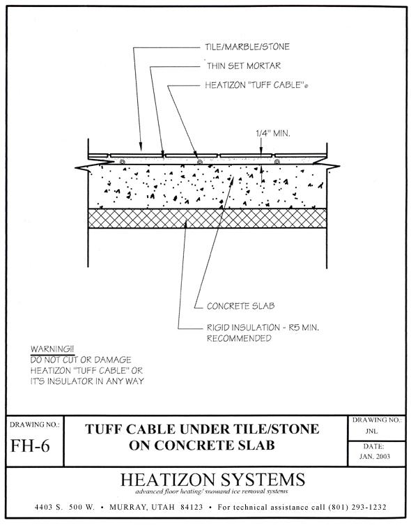 Tiles Details Home Design